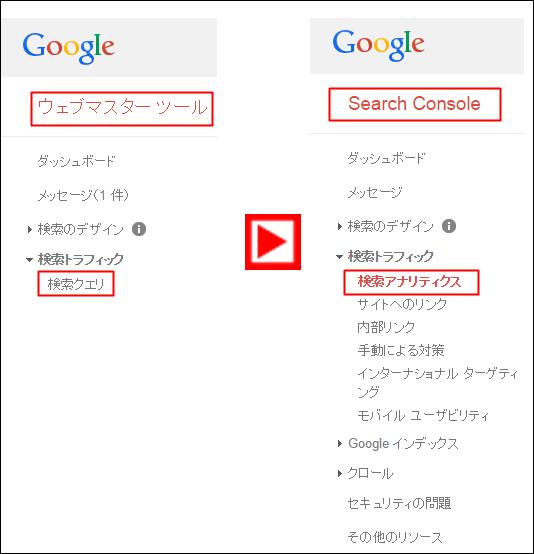 ウェブマスターツールとサーチコンソール