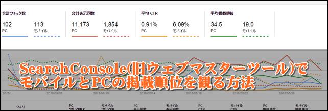 SearchConsoleでPCとモバイルの掲載順位を観る方法